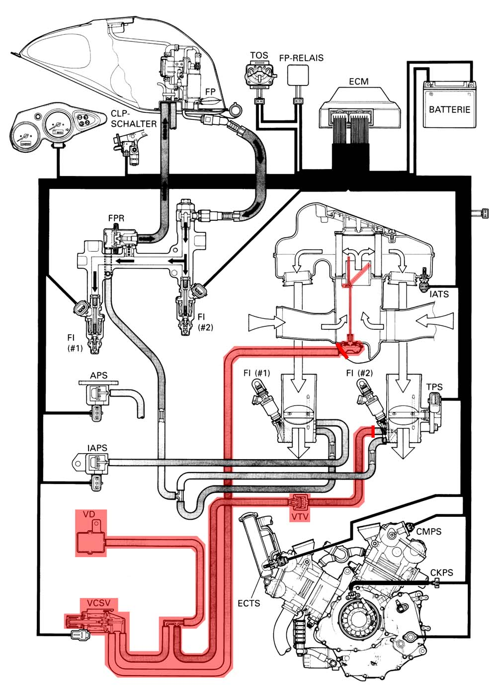 98 Suzuki Tl1000r Wiring Diagram 2006 Sv650 Vacuum Hose Question With Pics Rh Tlzone Net C50
